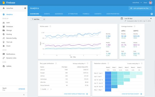 Google launches Firebase Analytics for mobile apps